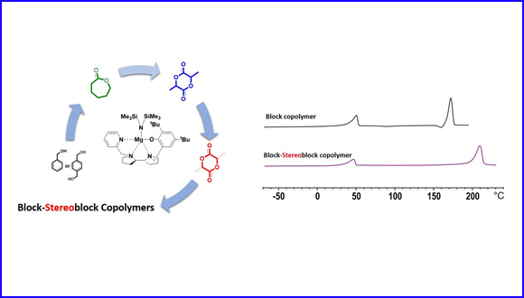 Block–Stereoblock Copolymers of Poly(ϵ‐Caprolactone) and Poly(Lactic Acid)