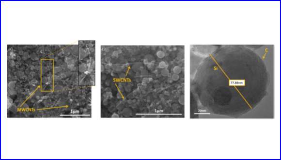 Comparative Characterization of Silicon Alloy Anodes, Containing Single-Wall or Multi-Wall Carbon Nanotubes