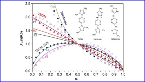 Decomposition Kinetics and Thermolysis Products Analyses of Energetic Diaminotriazole-substituted Tetrazine Structures