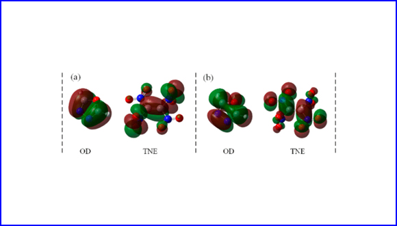 Design of Zero Oxygen Balance Energetic Materials on a Basis of Diels-Alder Chemistry