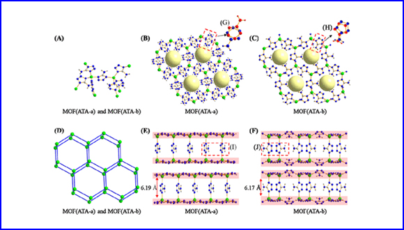 Stabilizing Metastable Polymorphs of Metal-Organic Frameworks via Encapsulation of Graphene Oxide and Mechanistic Studies