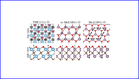 Trends in the Adsorption of Oxygen and Li2O2 on Transition-metal Carbide Surfaces: A Theoretical Study
