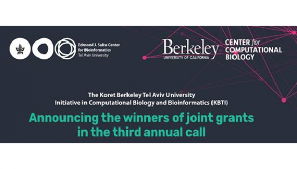 May 2021: Grants totaling more than $500K awarded to joint UC Berkeley and TAU projects
