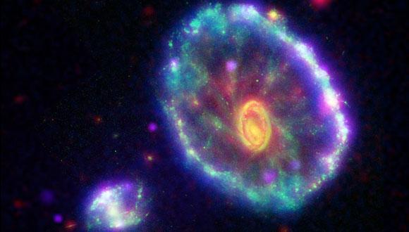 Astrophysics - About Us