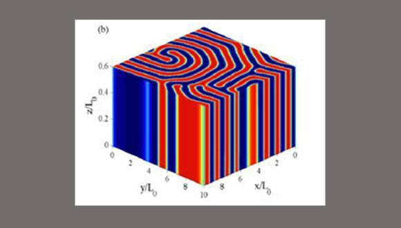 Research Fields - Theoretical Condensed Matter