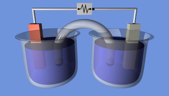 Electrochemistry Seminar